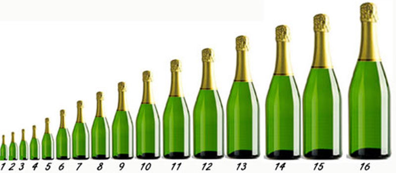 Clicquot Club bottiglia dating